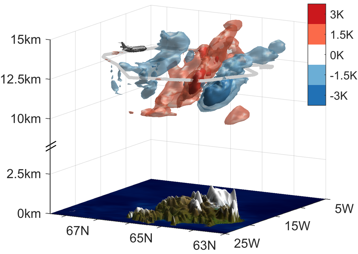 3D temperature distribution of a mountain wave above Iceland